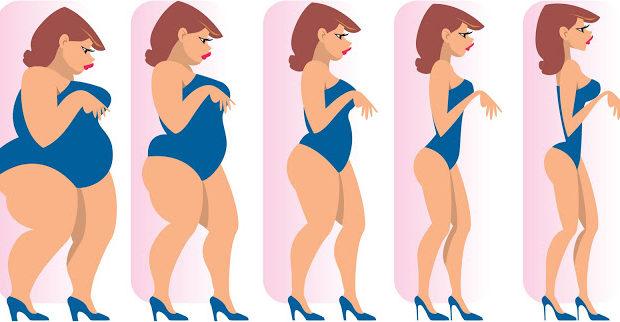 arunca kilogramele în mod natural